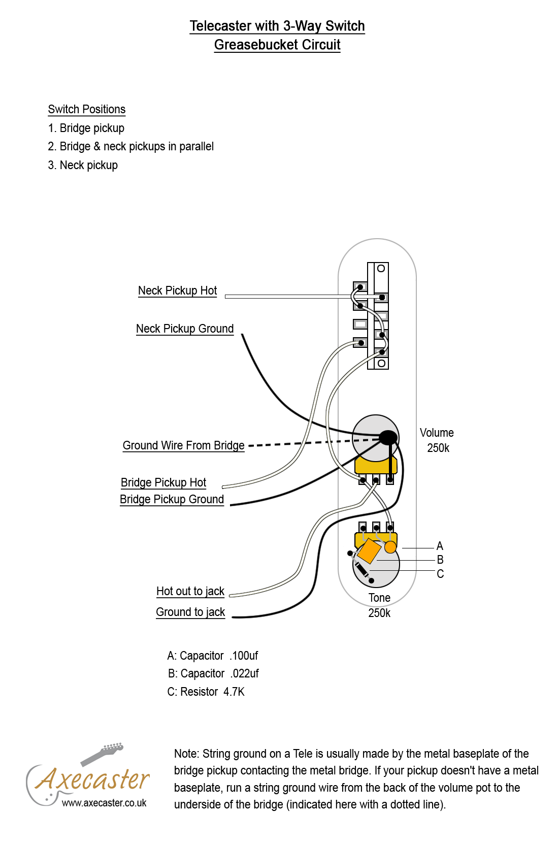 wiring diagrams axecaster build it how you want it be hard to see everything on the fender diagram here s a great video of mike eldred from the fender custom shop talking about the greasebucket circuit