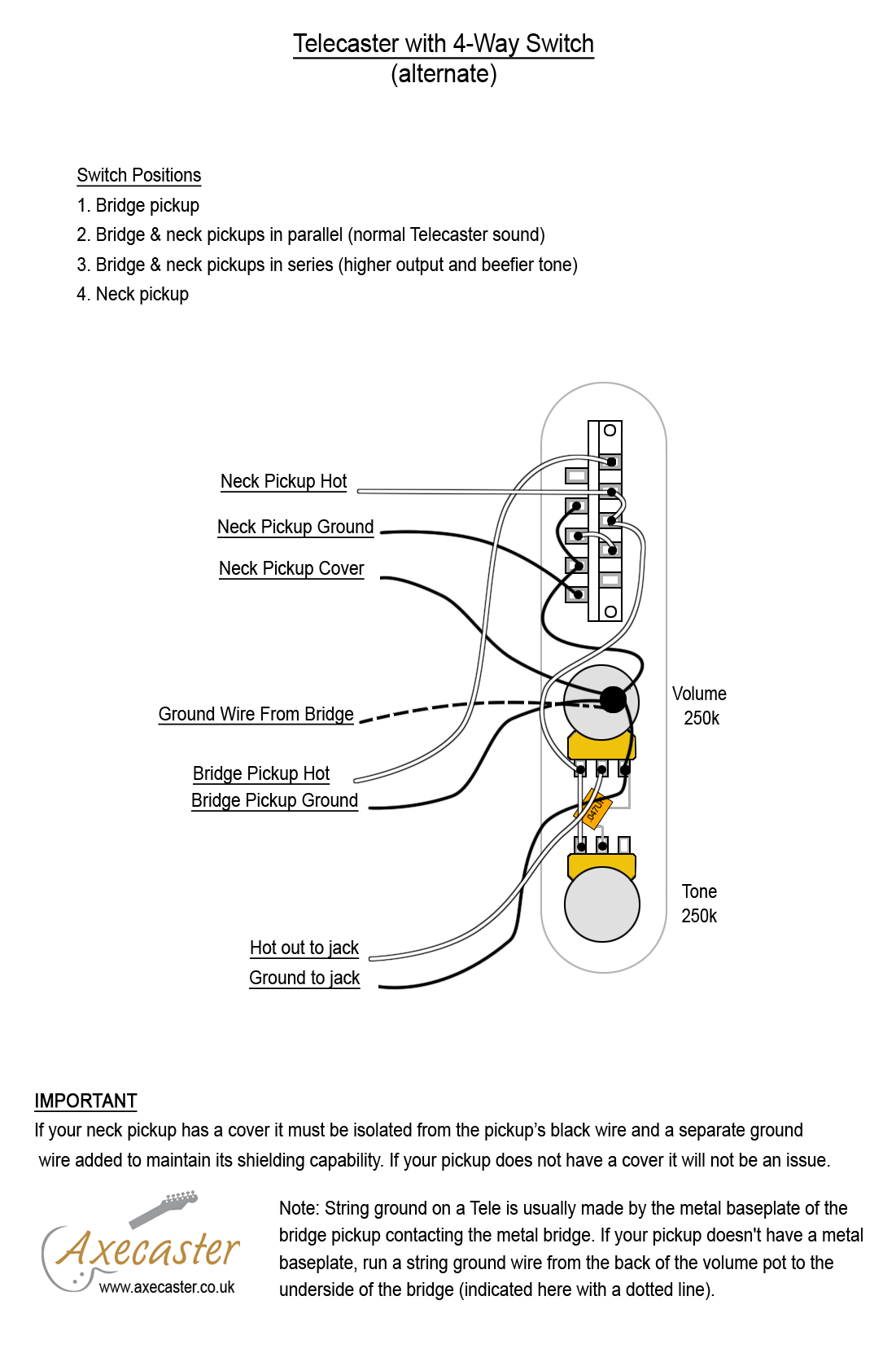 Axecaster T Way Alternate on Telecaster Deluxe Wiring Diagram