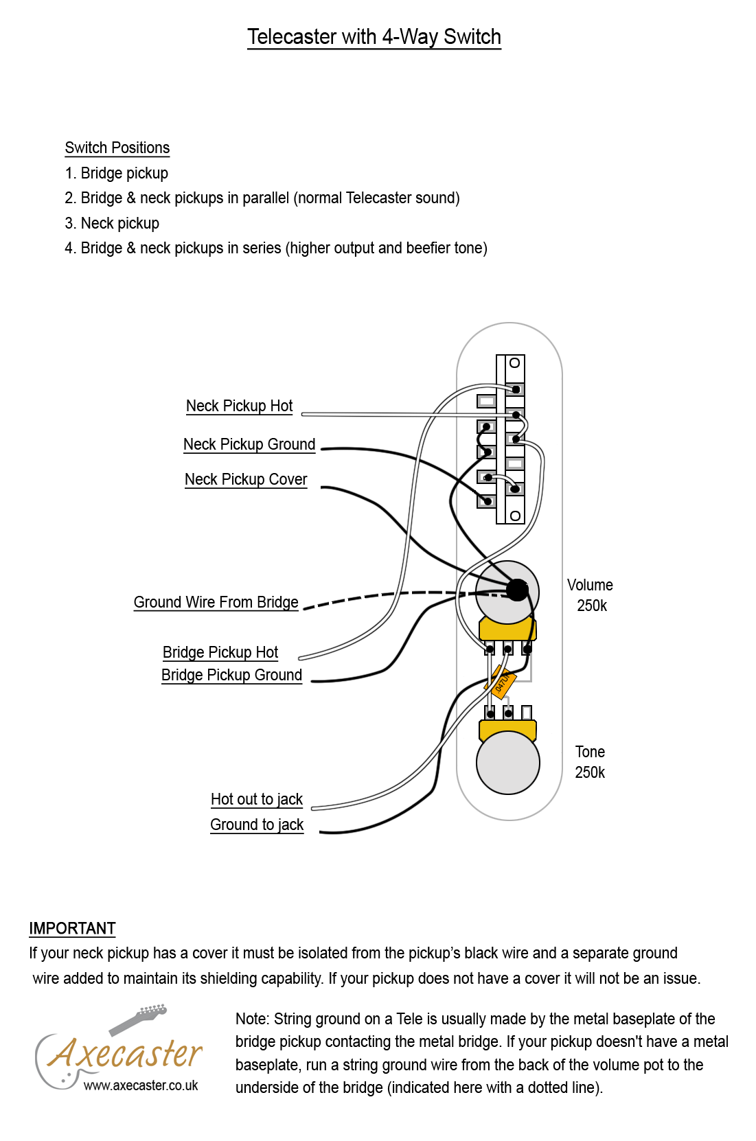 wiring diagrams axecaster build it how you want it wiring diagrams for both bridge parallel neck series and